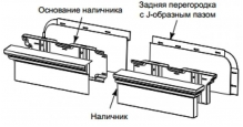 Декоративные фасадные элементы Mid-America в Кирове Ставни, пилястры и наличники